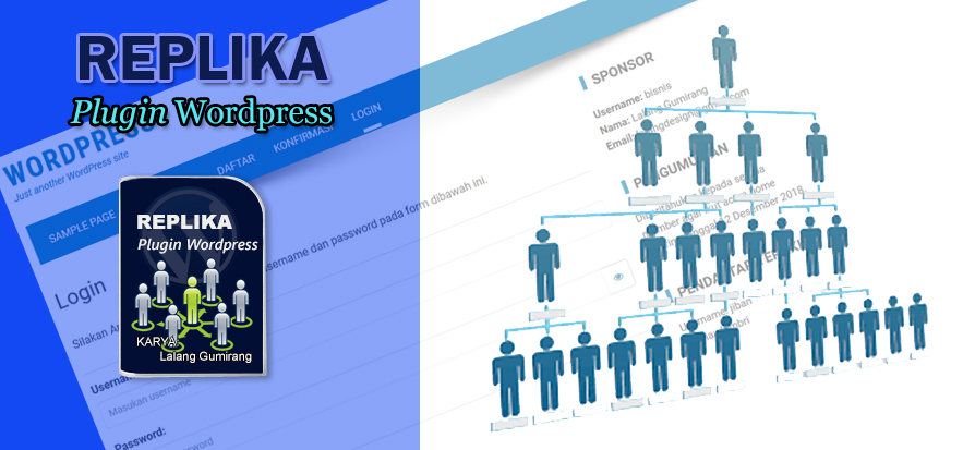 Replika Plugin WordPress